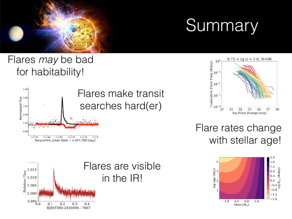 Summary Flares make transit searches hard(er) F...