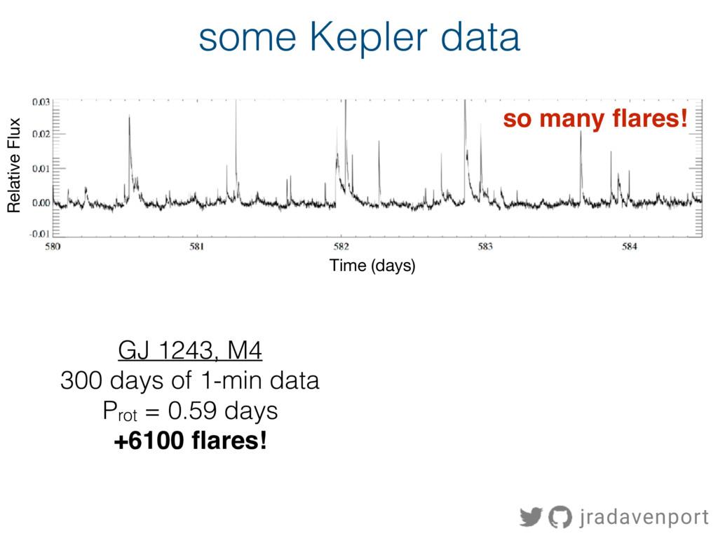 so many flares! jradavenport GJ 1243, M4 300 day...