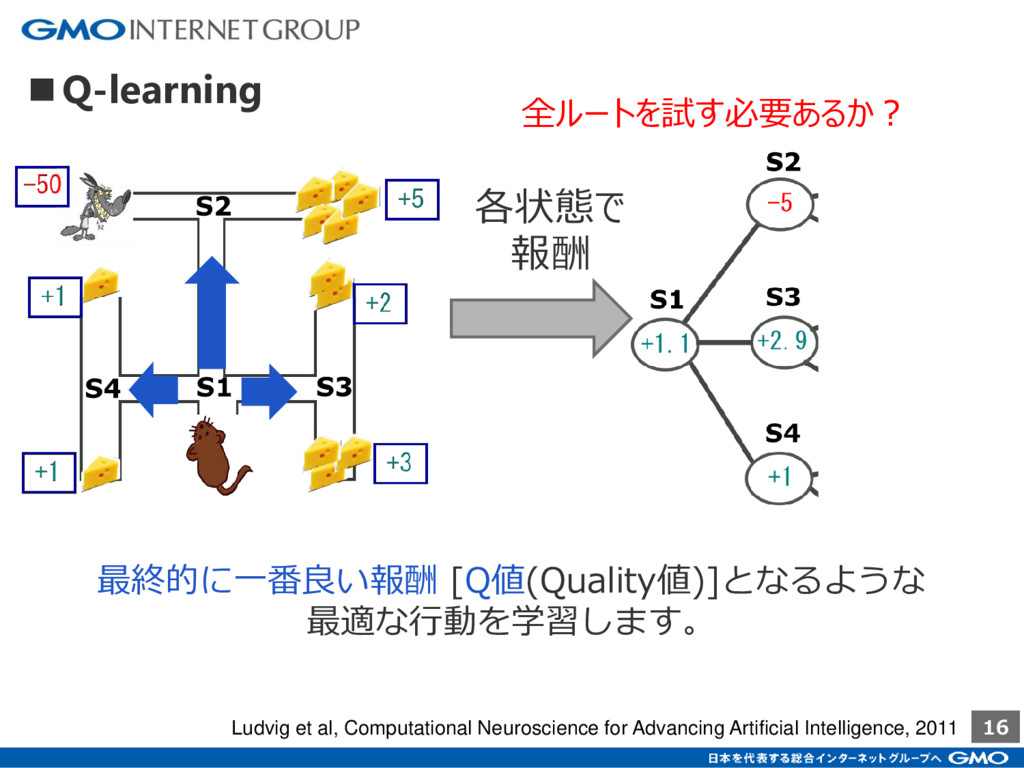 16 ■Q-learning Ludvig et al, Computational Neur...
