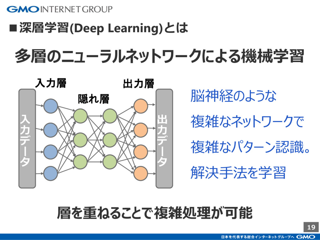 19 ■深層学習(Deep Learning)とは 多層のニューラルネットワークによる機械学習...