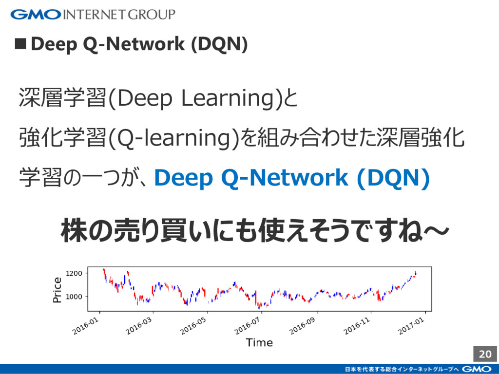 20 ■Deep Q-Network (DQN) 深層学習(Deep Learning)と 強...
