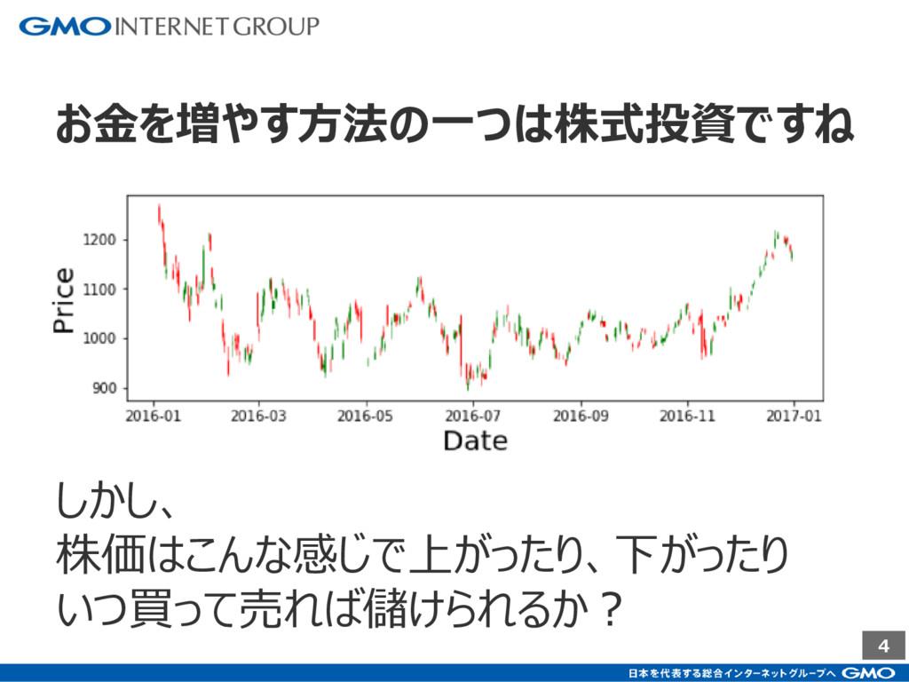 4 お金を増やす方法の一つは株式投資ですね しかし、 株価はこんな感じで上がったり、下がったり...