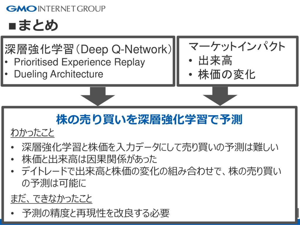 83 ■まとめ マーケットインパクト • 出来高 • 株価の変化 深層強化学習(Deep Q-...