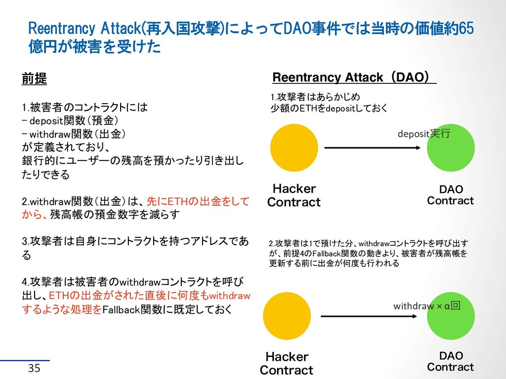 35 Reentrancy Attack(再入国攻撃)によってDAO事件では当時の価値約65 ...