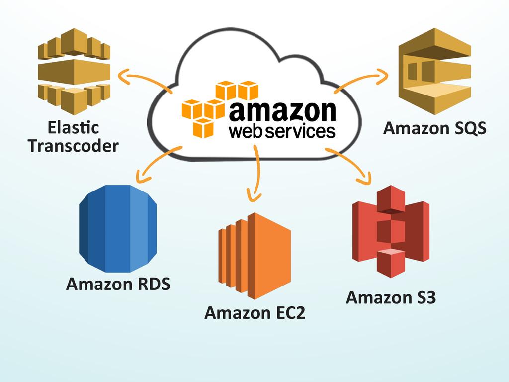 Amazon EC2  Amazon S3  Amazon RD...
