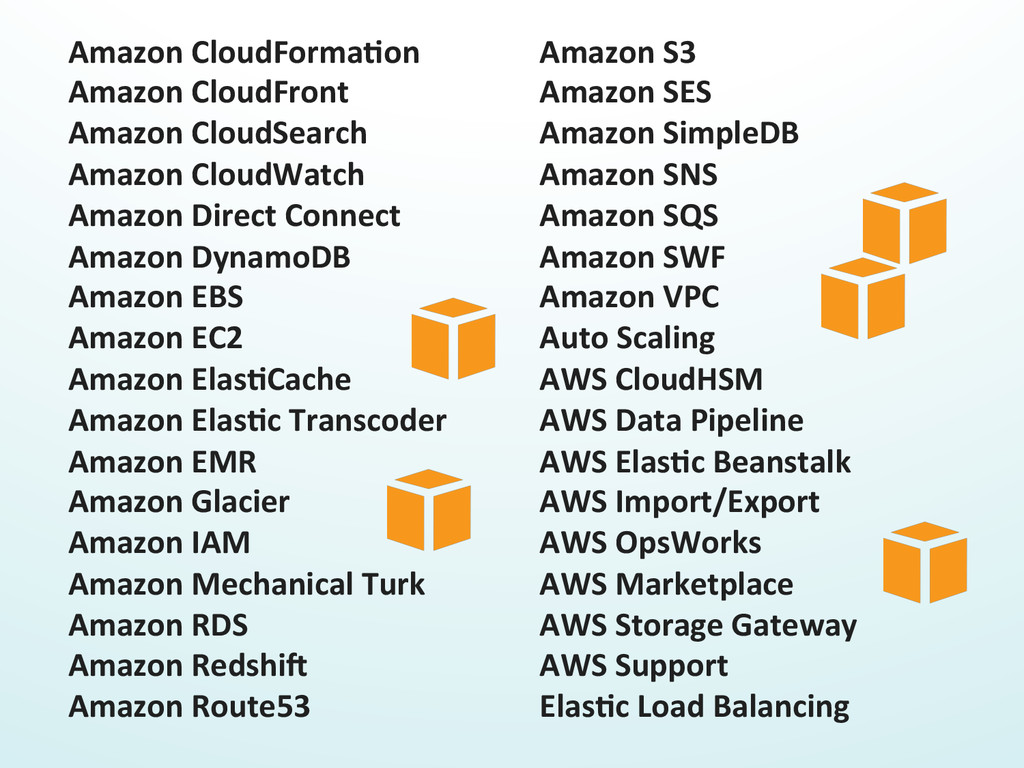 Amazon S3  Amazon SES  Amazon Si...