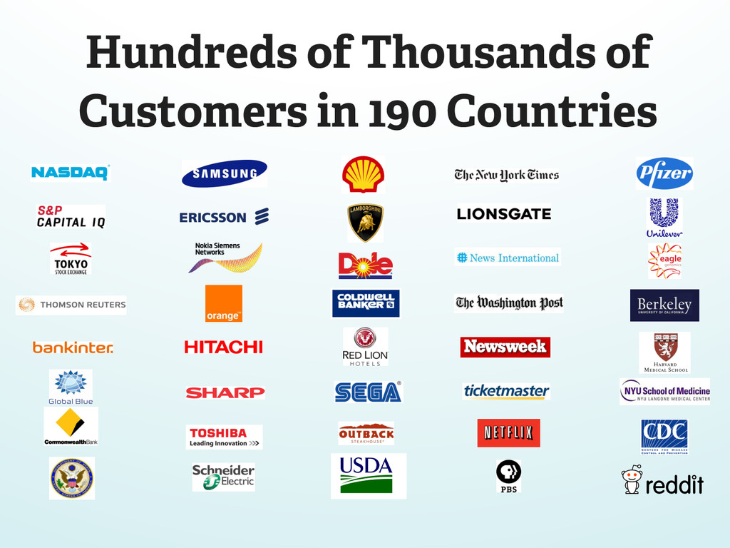 Hundreds of Thousands of Customers in 190 Count...