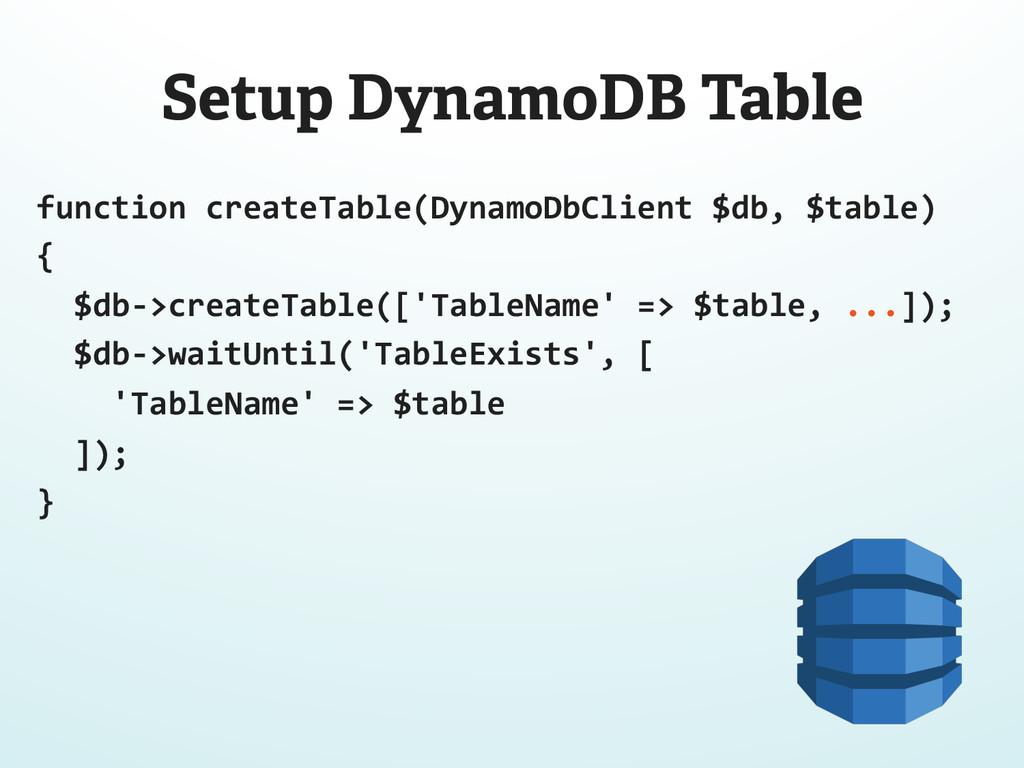 Setup DynamoDB Table function createTable(Dy...