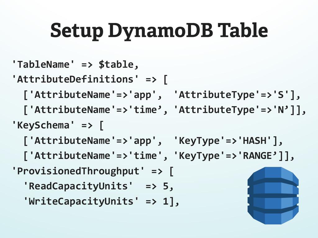 Setup DynamoDB Table 'TableName' => $tabl...