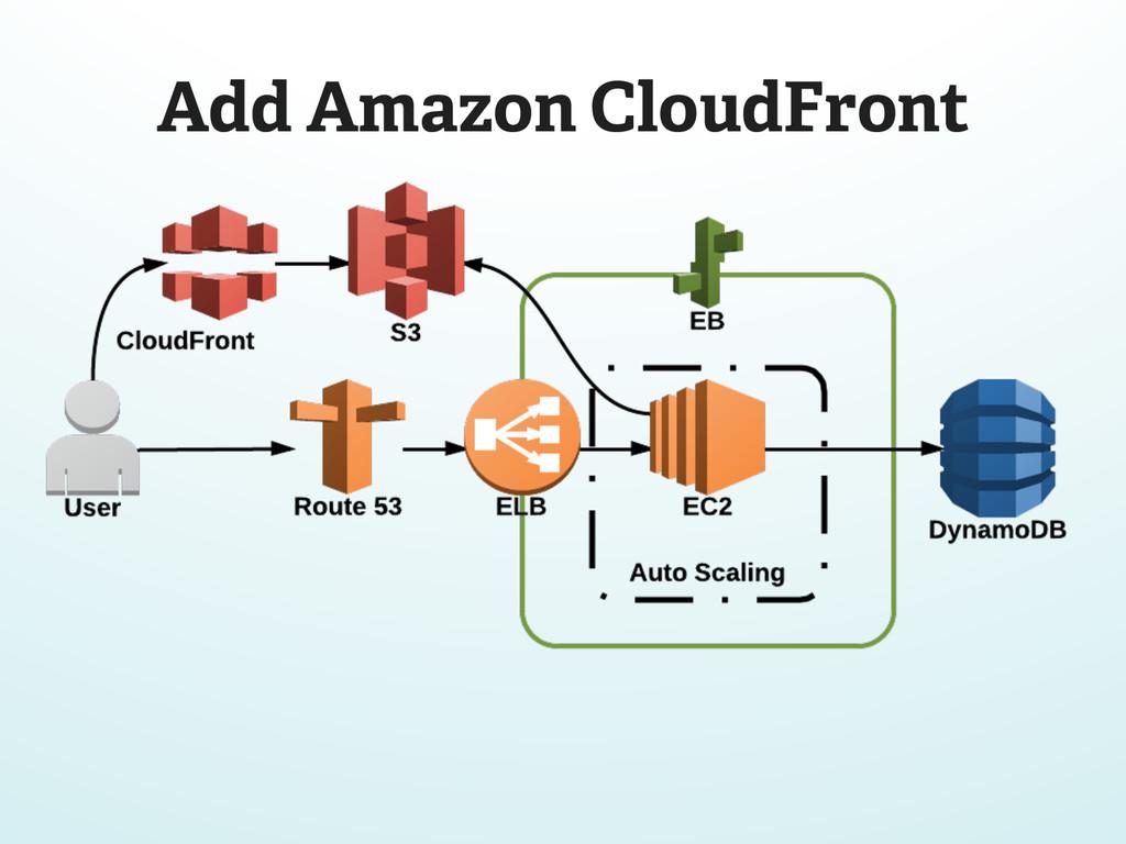 Add Amazon CloudFront