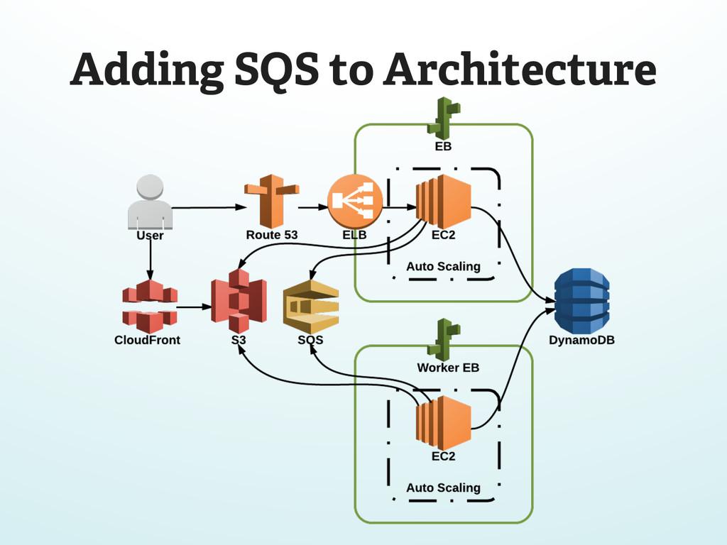 Adding SQS to Architecture