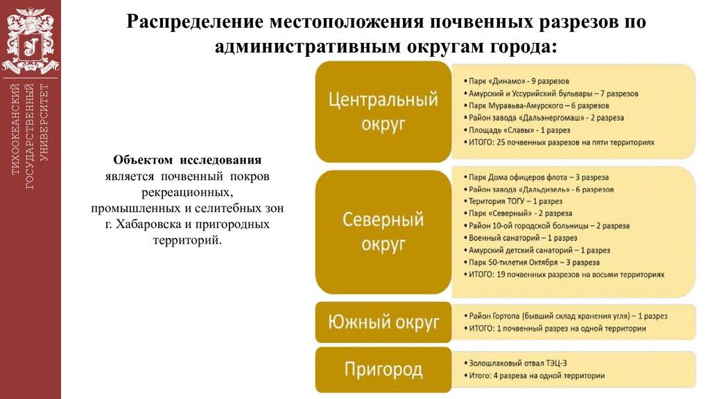 ТИХООКЕАНСКИЙ ГОСУДАРСТВЕННЫЙ УНИВЕРСИТЕТ Распр...