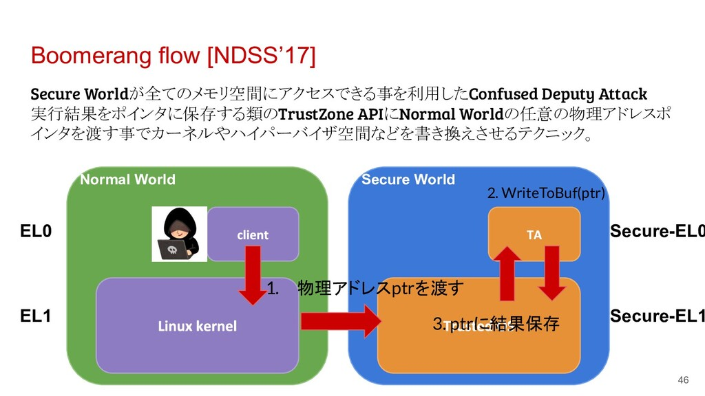 Boomerang flow [NDSS'17] Secure Worldが全てのメモリ空間に...