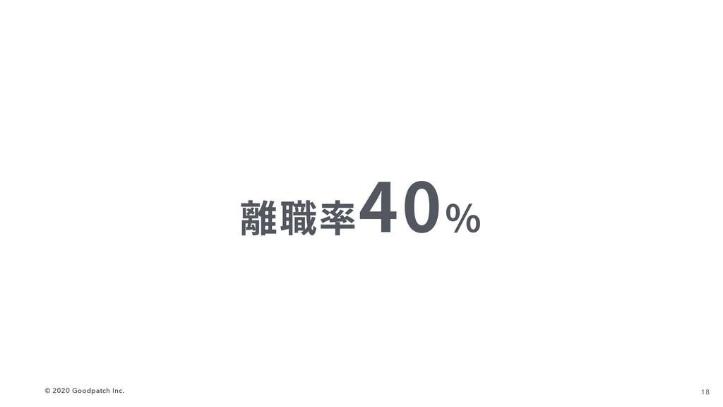18 離職率 40% © 2020 Goodpatch Inc.