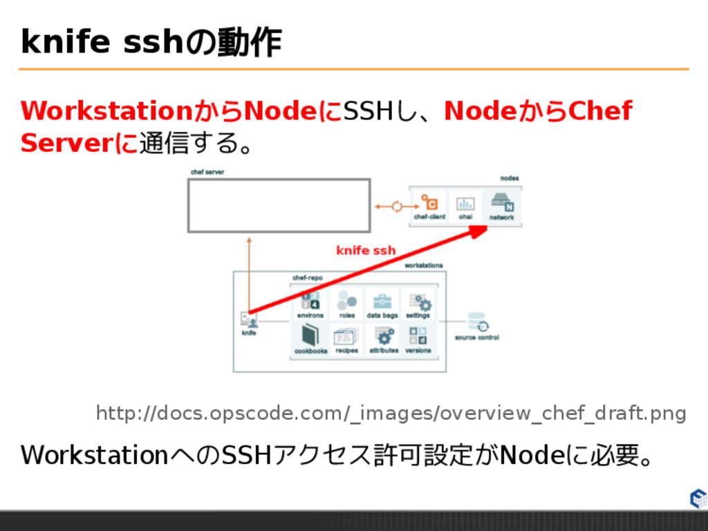 knife sshの動作 WorkstationからNodeにSSHし、NodeからChef ...