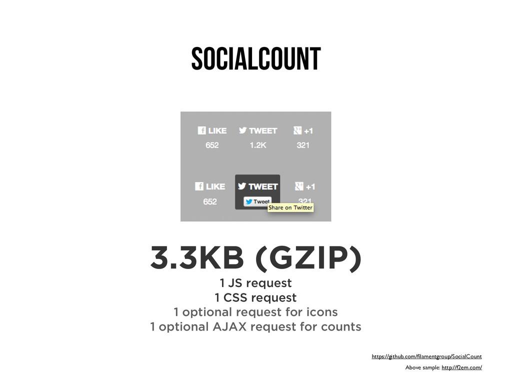 SocialCount Above sample: http://f2em.com/ 3.3K...
