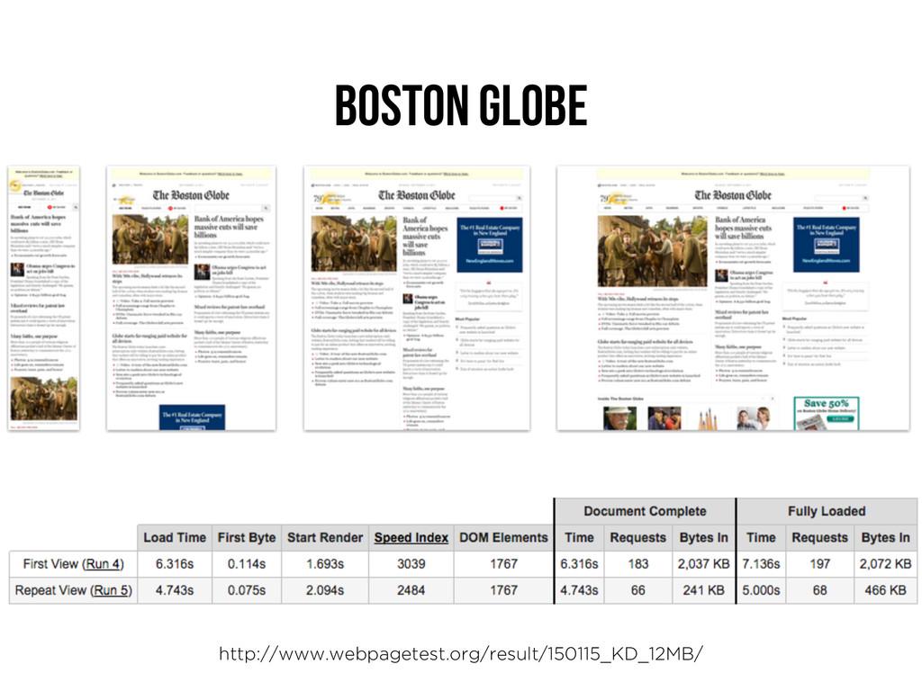 Boston Globe http://www.webpagetest.org/result/...