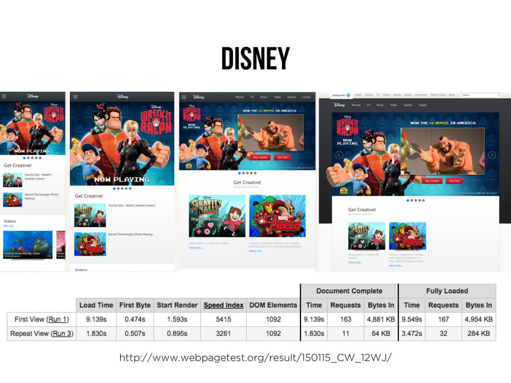 Disney http://www.webpagetest.org/result/150115...