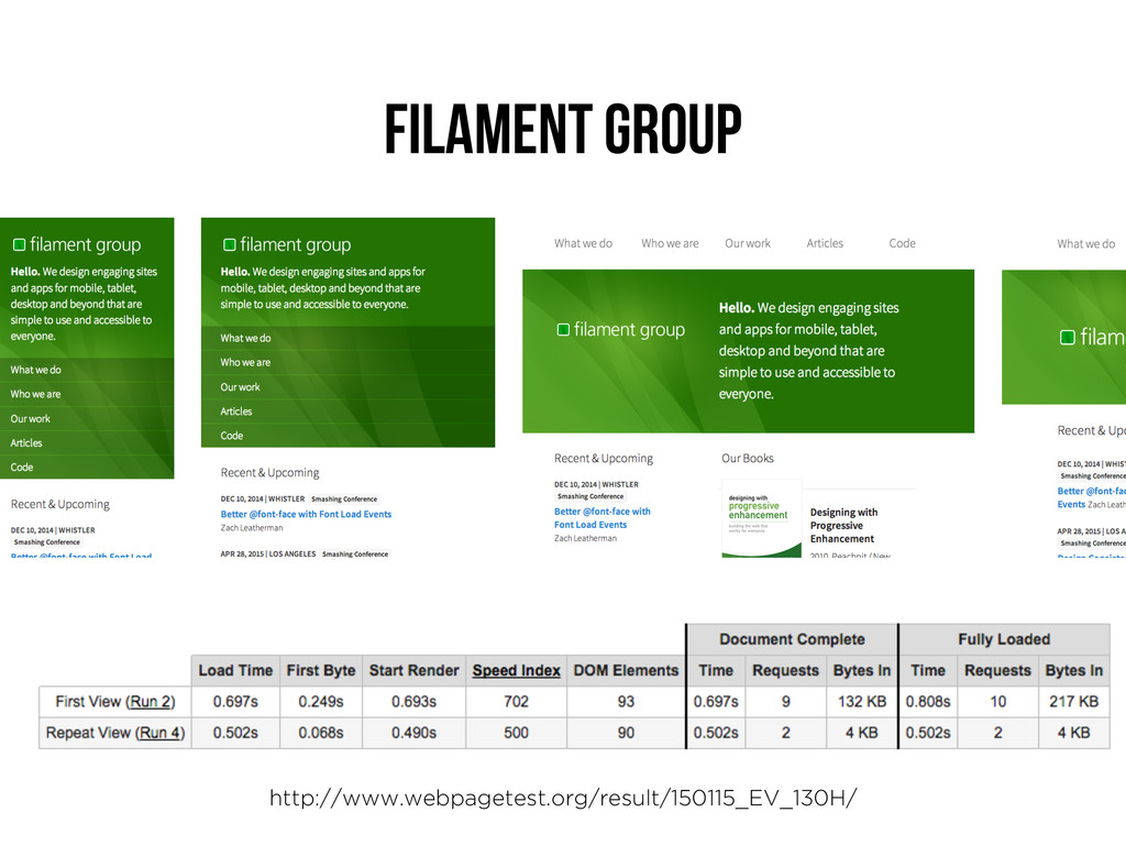 FILAMENT GROUP http://www.webpagetest.org/resul...