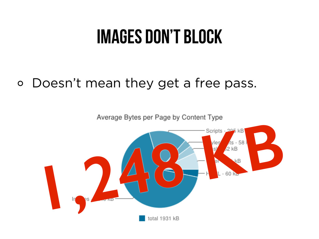 Images Don't Block Doesn't mean they get a free...