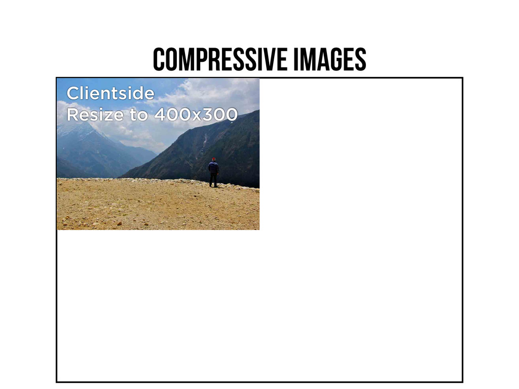 Compressive Images Clientside Resize to 400x300