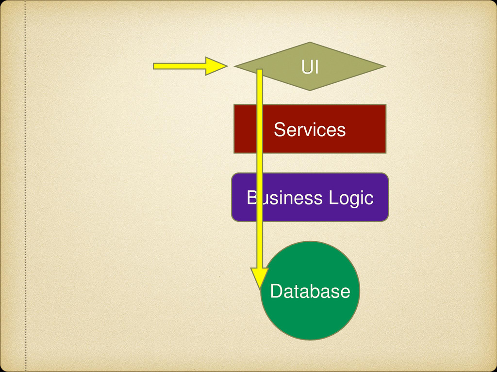 Database Business Logic Services UI