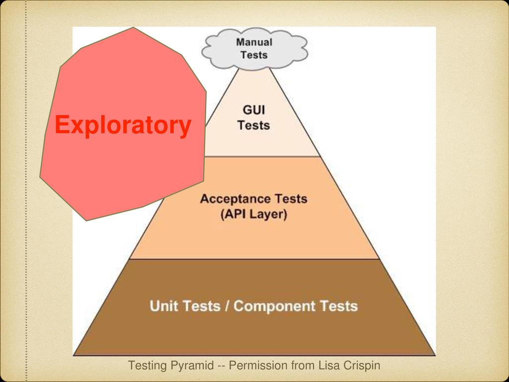 Testing Pyramid -- Permission from Lisa Crispin...