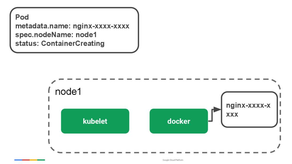 Google Cloud Platform Pod metadata.name: nginx-...