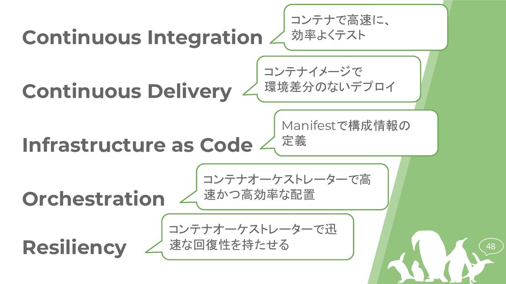 48 Continuous Integration Continuous Delivery I...