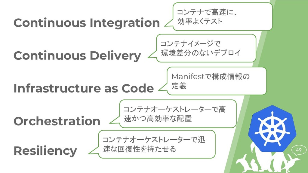 49 Continuous Integration Continuous Delivery I...