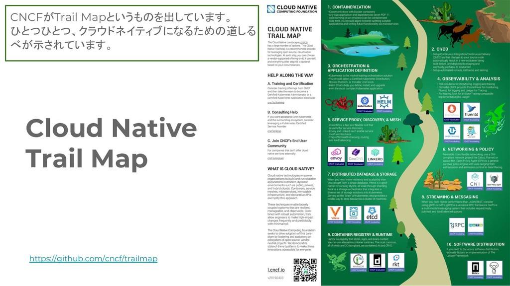 Cloud Native Trail Map https://github.com/cncf/...