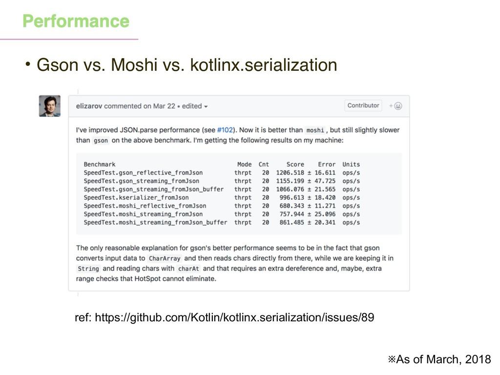 • Gson vs. Moshi vs. kotlinx.serialization Perf...