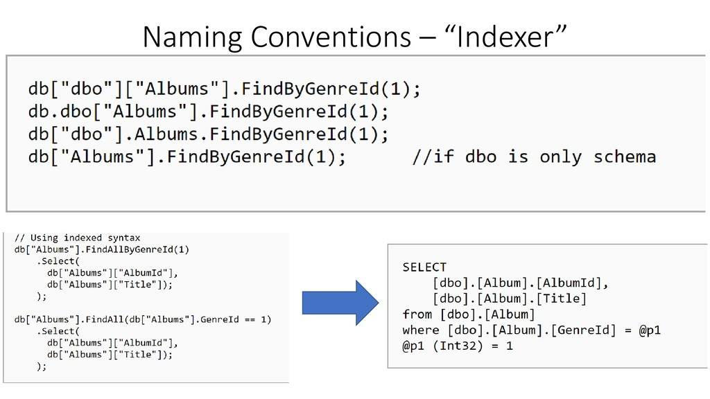 """Naming Conventions – """"Indexer"""""""
