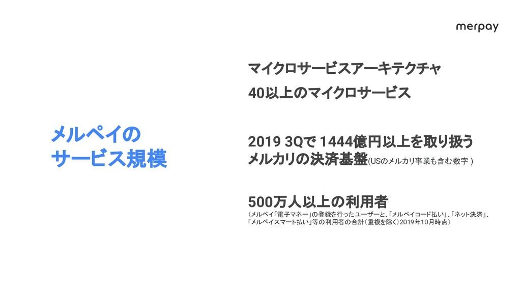 メルペイ サービス規模 マイクロサービスアーキテクチャ 40以上 マイクロサービス 2019 ...