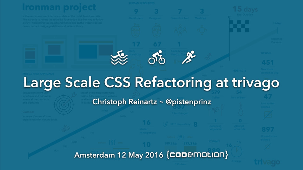 b b Large Scale CSS Refactoring at trivago Amst...