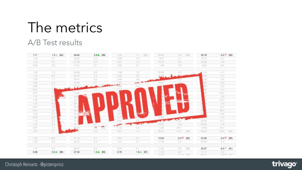 Christoph Reinartz - @pistenprinz The metrics ...