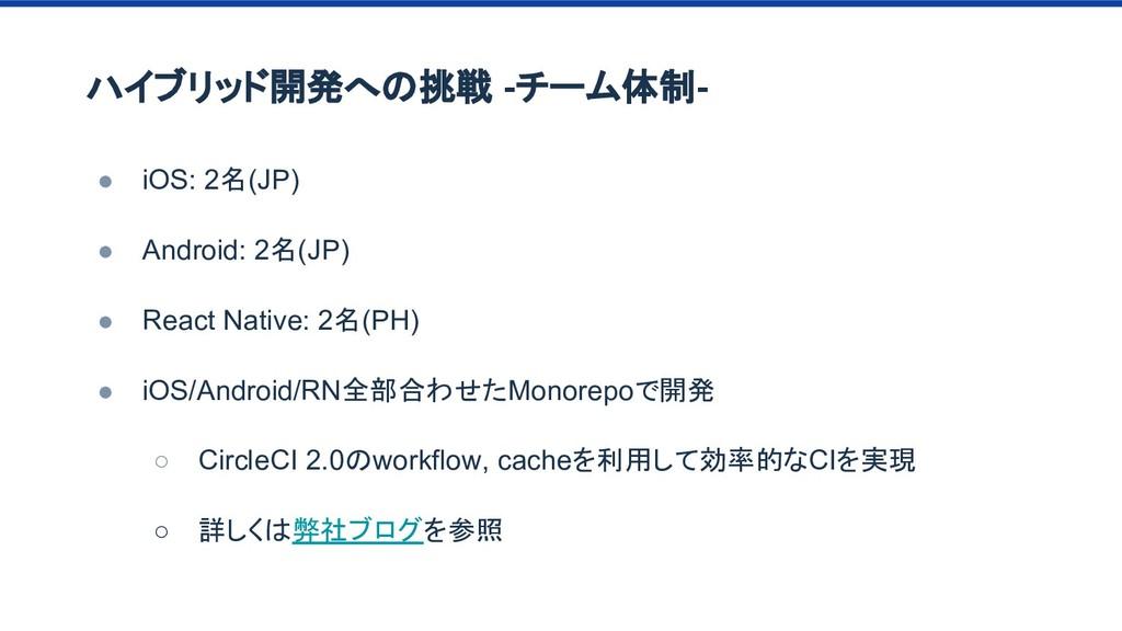 ハイブリッド開発への挑戦 -チーム体制- ● iOS: 2名(JP) ● Android: 2...