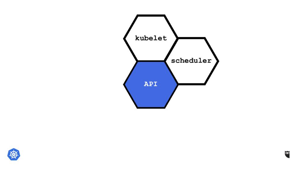 scheduler API kubelet
