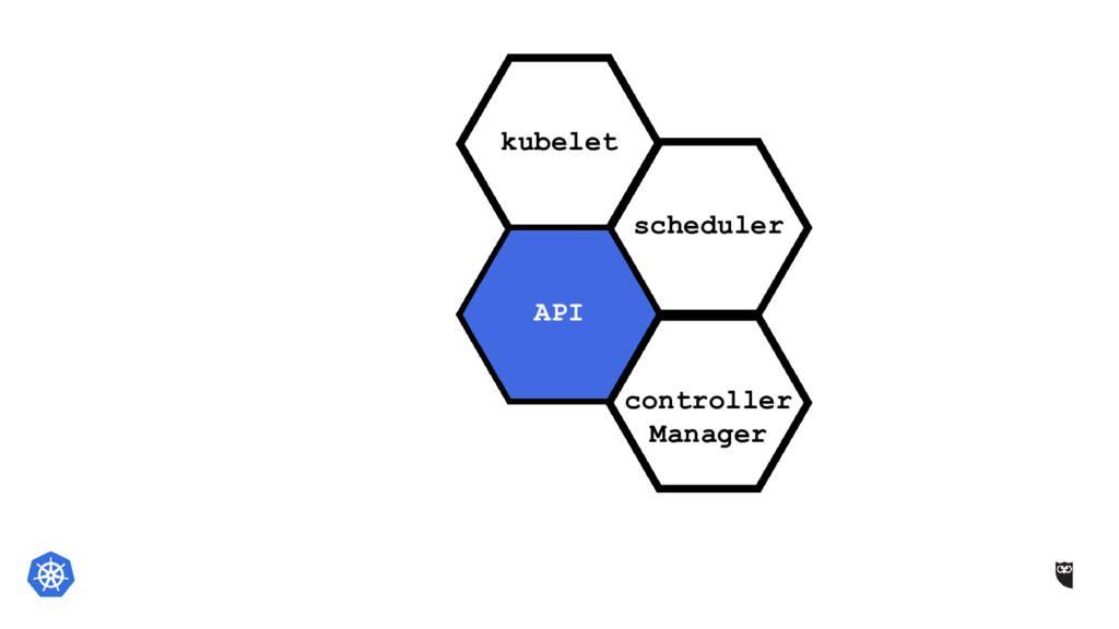 scheduler API kubelet controller Manager