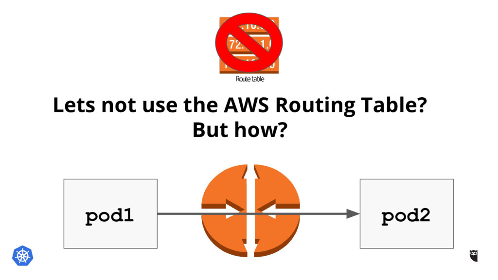 Lets not use the AWS Routing Table? But how? po...