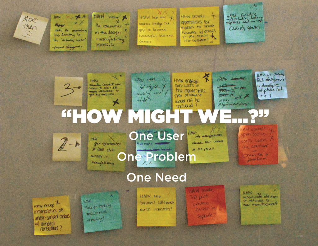 """HOW MIGHT WE...?"" One User One Problem One Need"