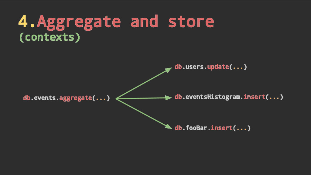4.Aggregate and store (contexts) db.events.aggr...