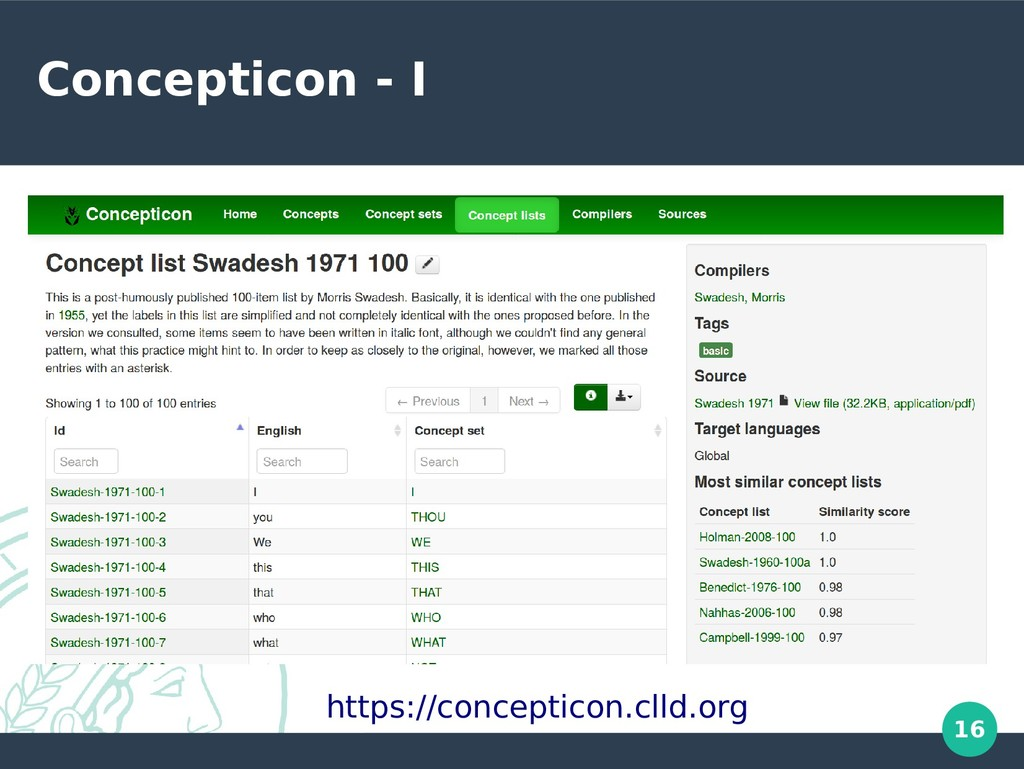 16 Concepticon - I https://concepticon.clld.org