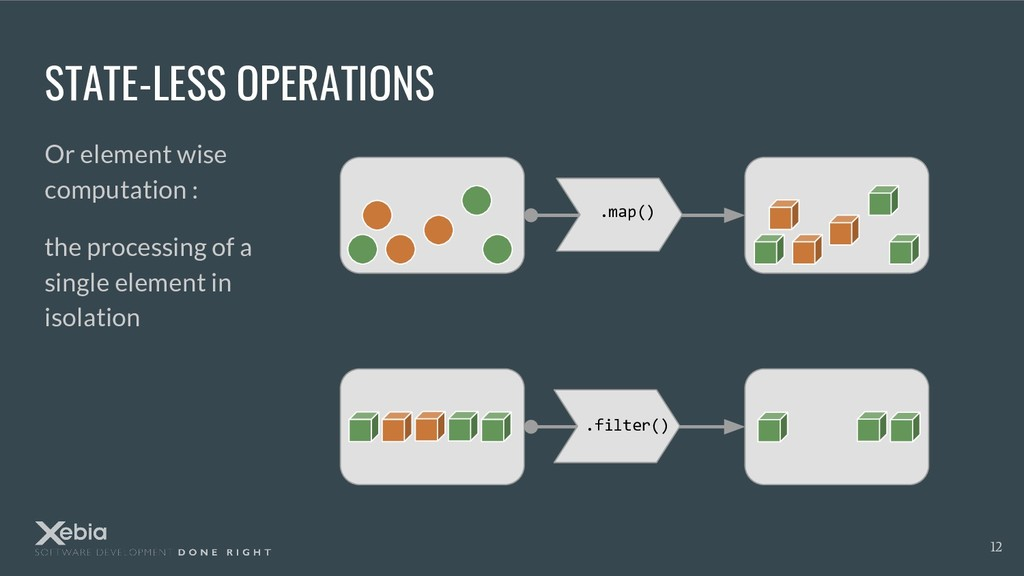 STATE-LESS OPERATIONS Or element wise computati...