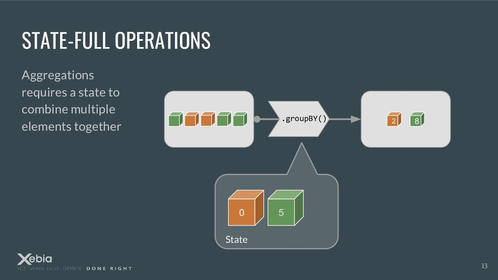 STATE-FULL OPERATIONS Aggregations requires a s...