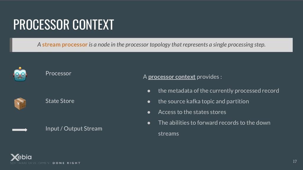 PROCESSOR CONTEXT A processor context provides ...