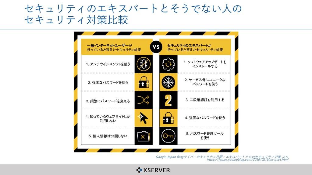 セキュリティのエキスパートとそうでない人の セキュリティ対策比較 Google Japan B...