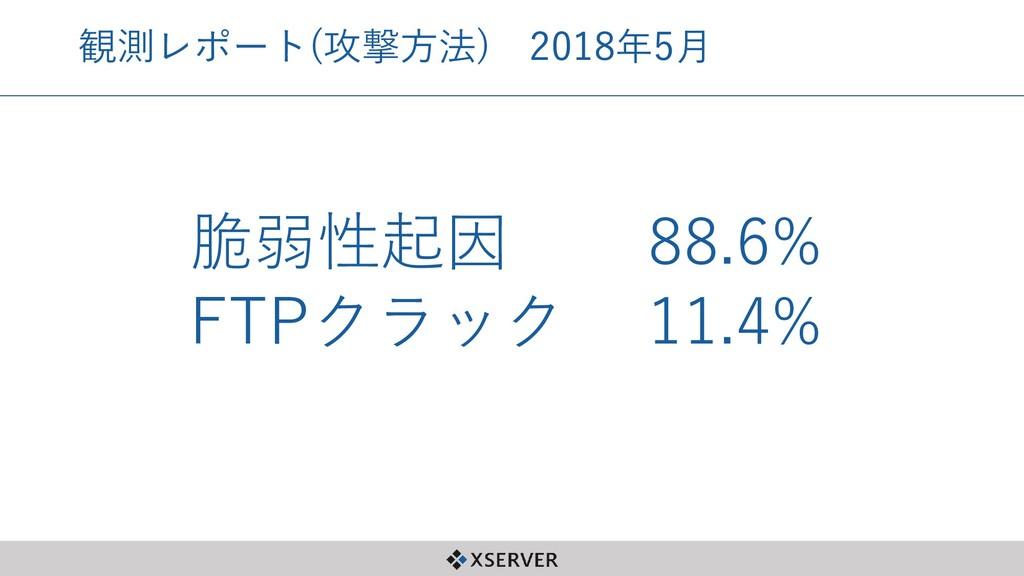 観測レポート(攻撃方法) 2018年5月 脆弱性起因 FTPクラック 88.6% 11.4%