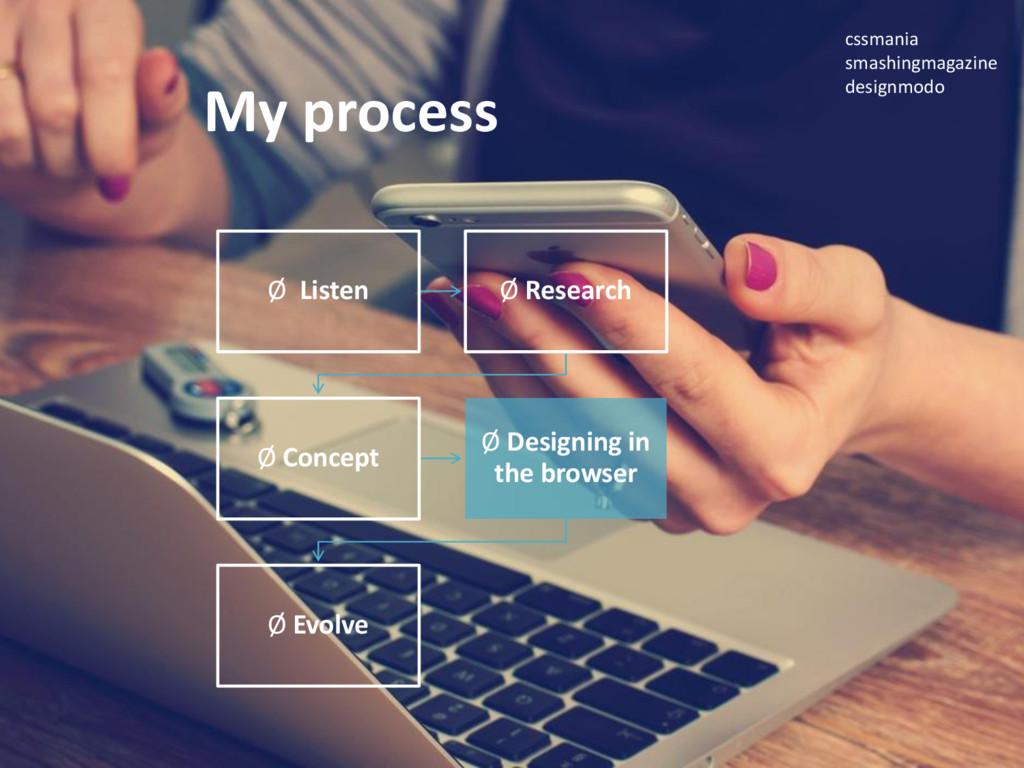My process Ø Listen Ø Research Ø Concept Ø Desi...