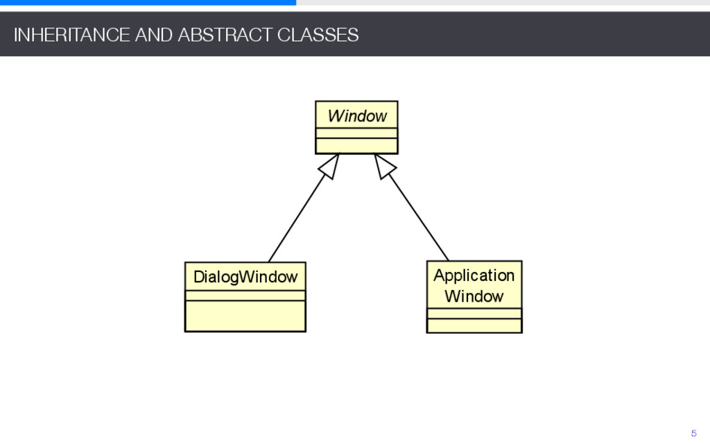 INHERITANCE AND ABSTRACT CLASSES Window DialogW...